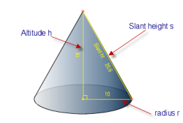 Slant Height Of A Right Cone Math Open Reference - Altitude and height
