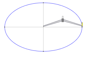 printable instructions for finding the foci of an ellipse with