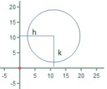 General form of Equation of a Circle - Math Open Reference