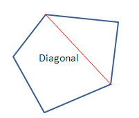 N Gon Definition Diagonal - math word d...