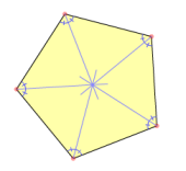 Incenter of a polygon