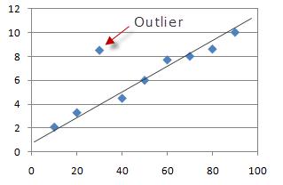 external image graph.png