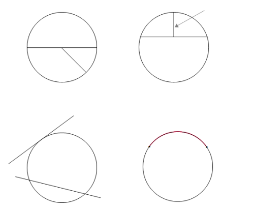 Parts of a circle - Pictorial index - Math Open Reference