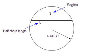 Sagitta definition, the height, width, radius of an arc - Math Open